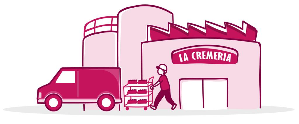 Eisfabrik La Cremeria